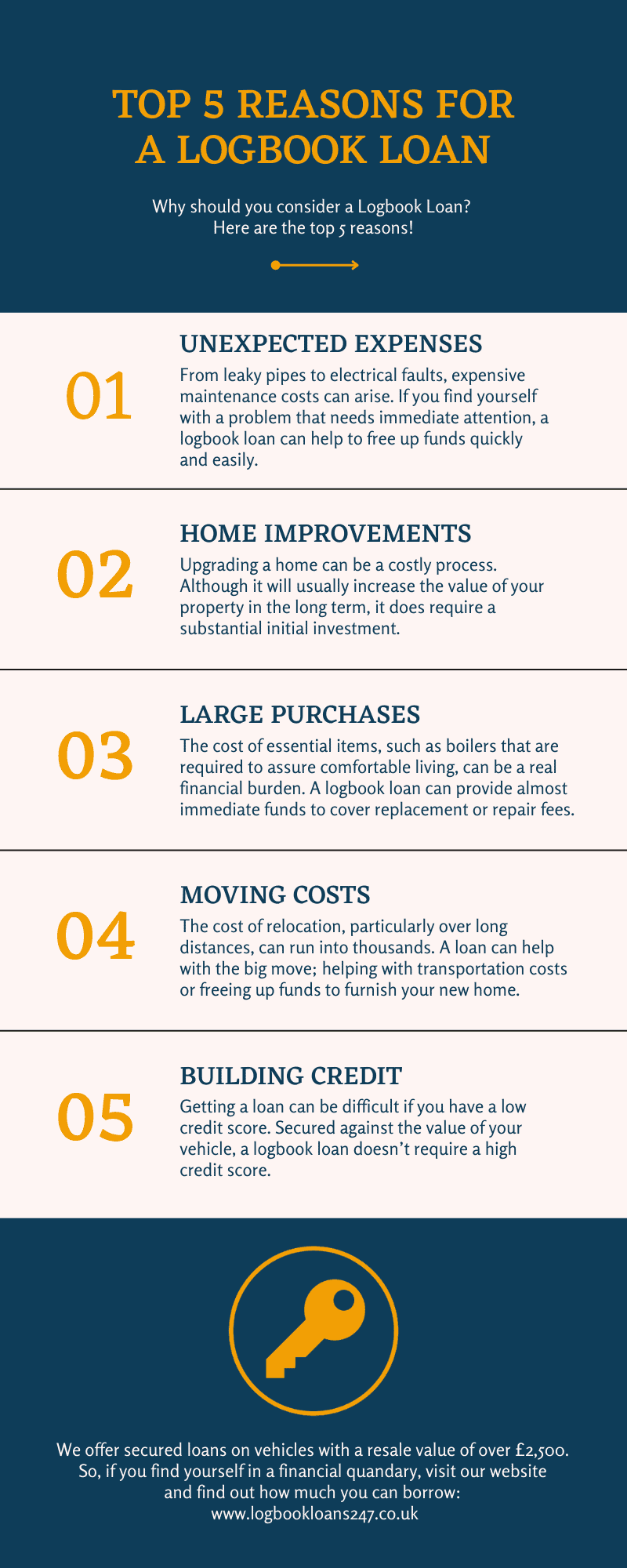 Top 5 reasons for a logbook loan pamphlet