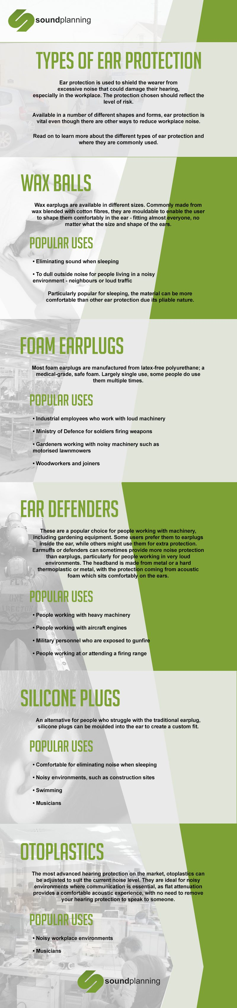 sound planning ear protection infographic